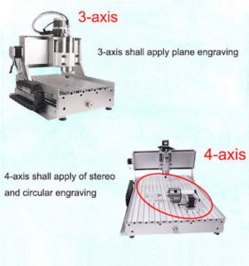 3 Axis vs 4 Axis CNC Router (How to Choose?)
