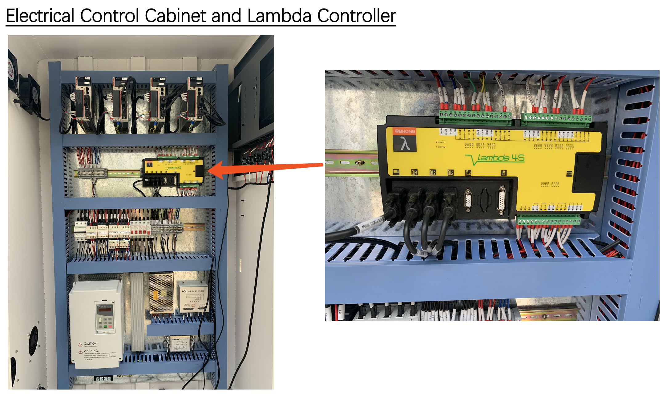 Electrical Control cabinet and Lambda controller