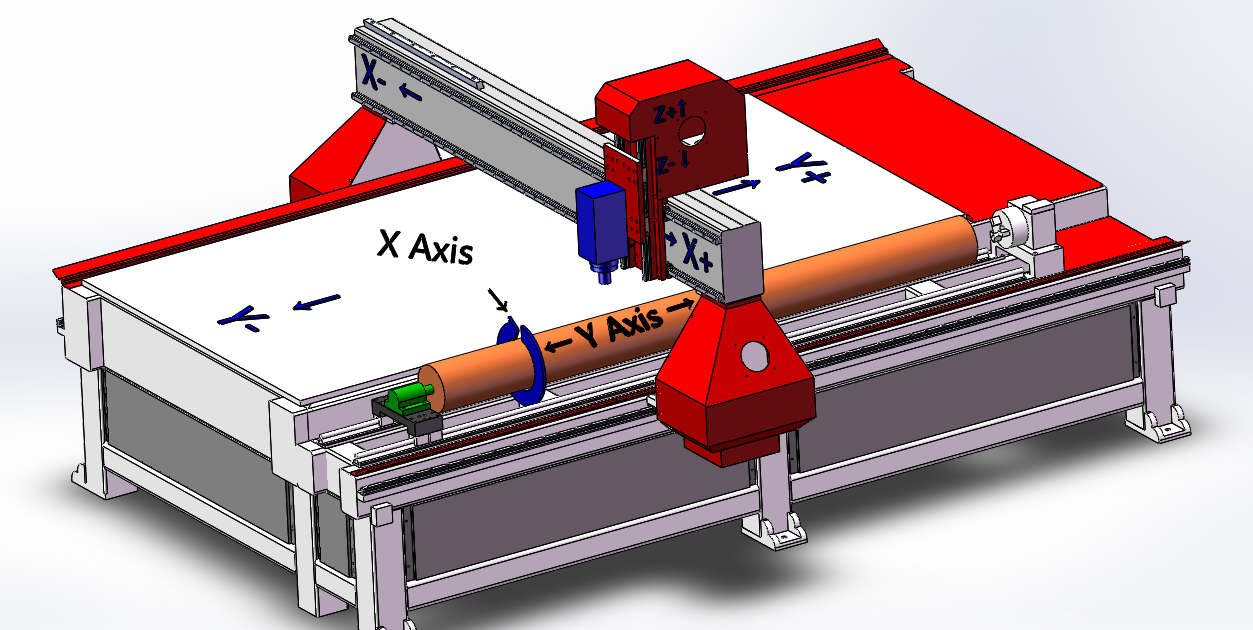 the 4th Axis CNC Router